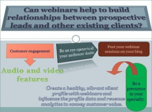 Engage your prospects and customers with webinars